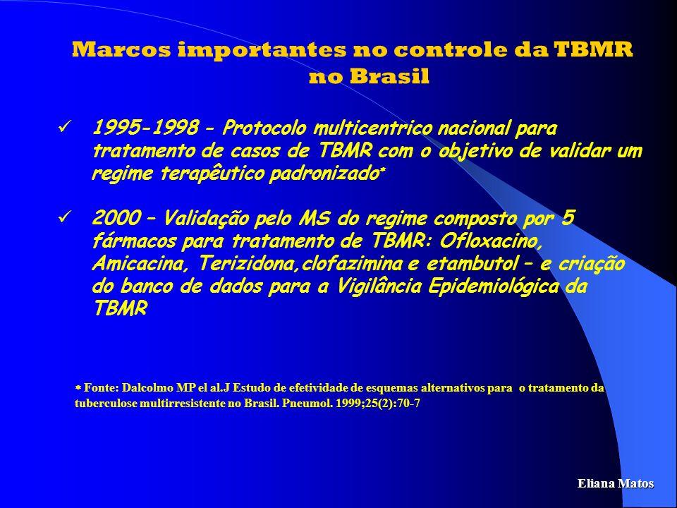 Marcos importantes no controle da TBMR no Brasil 1995-1998 - Protocolo multicentrico nacional para tratamento de casos de TBMR com o objetivo de valid