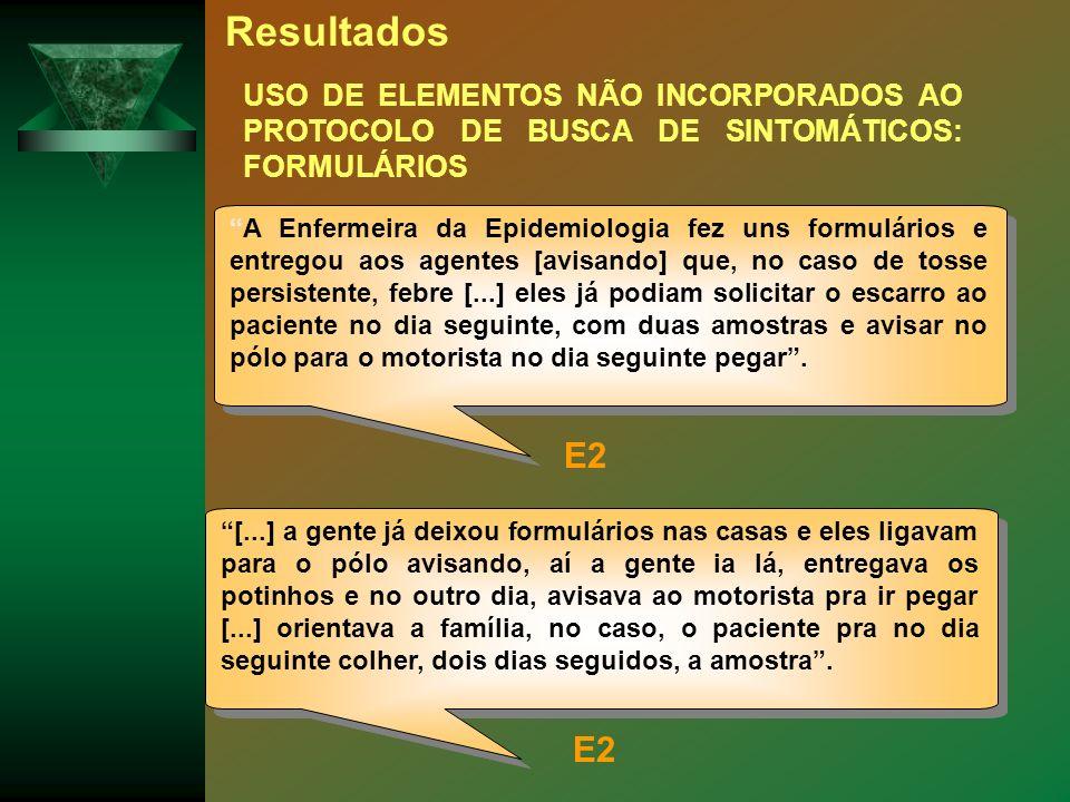 Resultados USO DE ELEMENTOS NÃO INCORPORADOS AO PROTOCOLO DE BUSCA DE SINTOMÁTICOS: FORMULÁRIOS A Enfermeira da Epidemiologia fez uns formulários e en