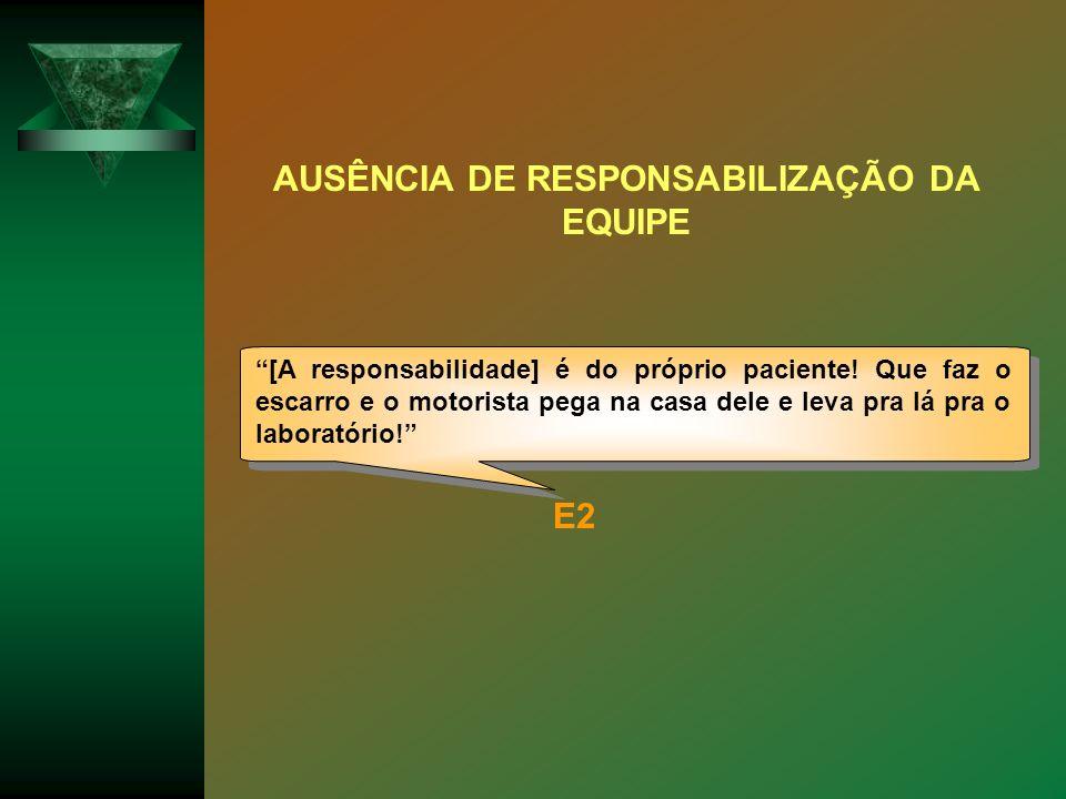 AUSÊNCIA DE RESPONSABILIZAÇÃO DA EQUIPE [A responsabilidade] é do próprio paciente! Que faz o escarro e o motorista pega na casa dele e leva pra lá pr