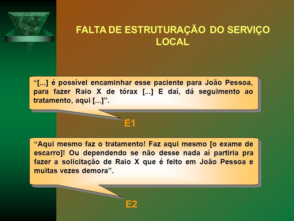 FALTA DE ESTRUTURAÇÃO DO SERVIÇO LOCAL [...] é possível encaminhar esse paciente para João Pessoa, para fazer Raio X de tórax [...] E daí, dá seguimen