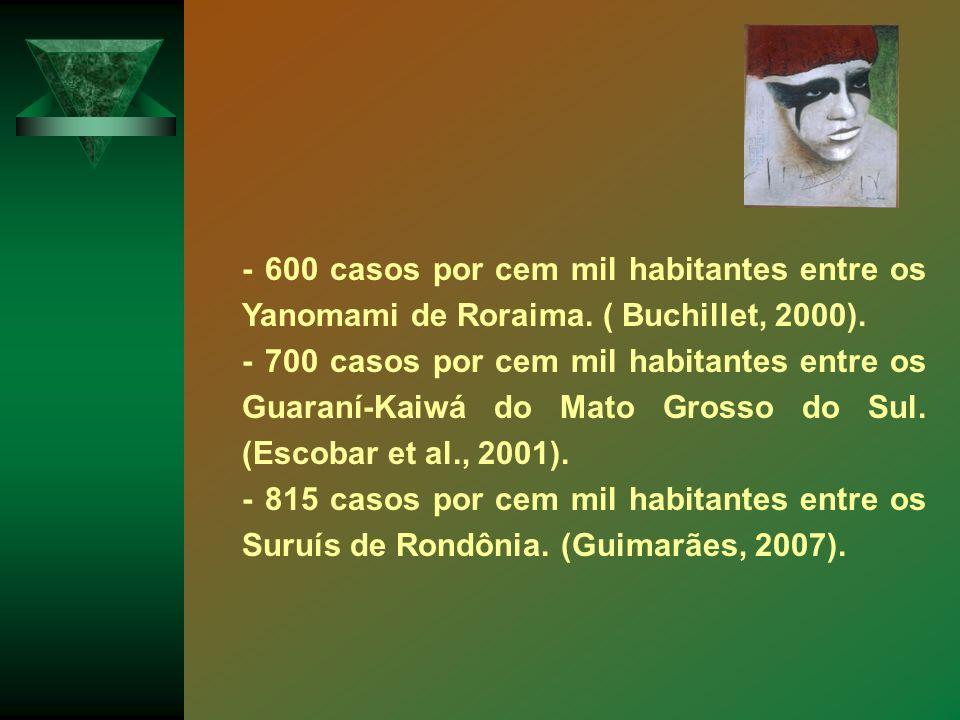 - 600 casos por cem mil habitantes entre os Yanomami de Roraima. ( Buchillet, 2000). - 700 casos por cem mil habitantes entre os Guaraní-Kaiwá do Mato