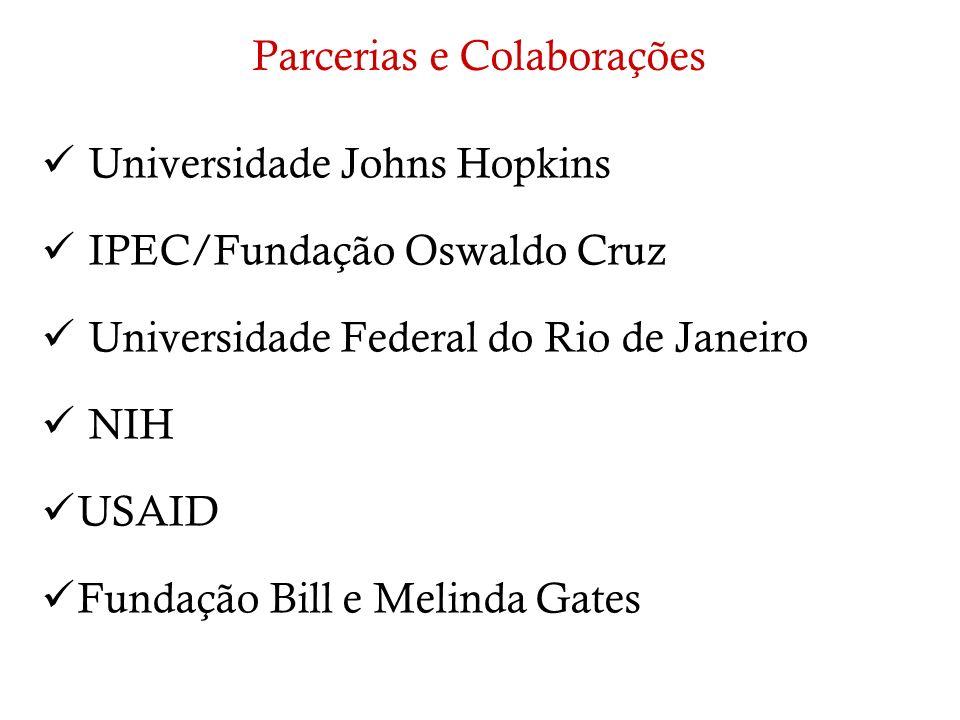 Parcerias e Colaborações Universidade Johns Hopkins IPEC/Fundação Oswaldo Cruz Universidade Federal do Rio de Janeiro NIH USAID Fundação Bill e Melind
