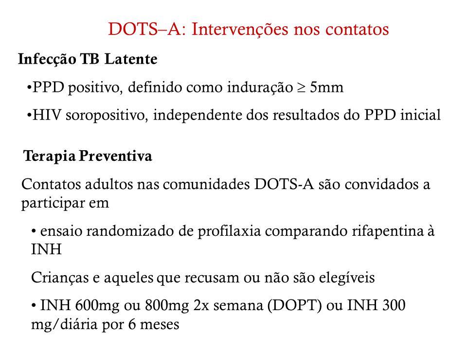 Infecção TB Latente PPD positivo, definido como induração 5mm HIV soropositivo, independente dos resultados do PPD inicial Terapia Preventiva Contatos