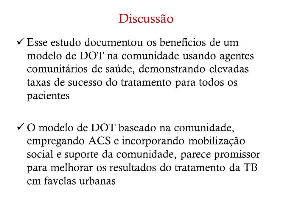 Discussão Esse estudo documentou os benefícios de um modelo de DOT na comunidade usando agentes comunitários de saúde, demonstrando elevadas taxas de