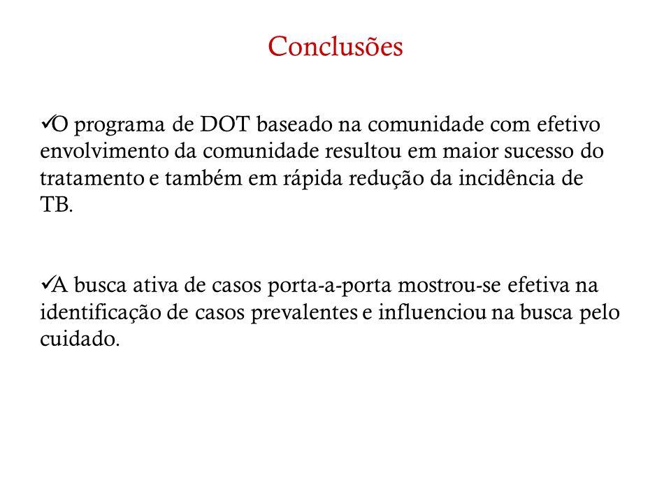 Conclusões O programa de DOT baseado na comunidade com efetivo envolvimento da comunidade resultou em maior sucesso do tratamento e também em rápida r