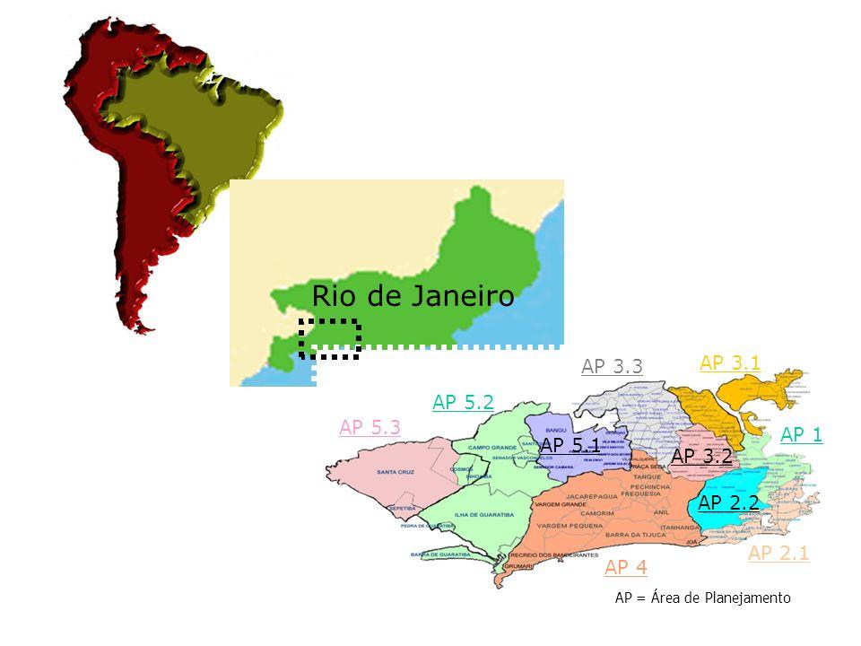 Rio de Janeiro AP 5.3 AP 5.2 AP 5.1 AP 3.3 AP 3.1 AP 3.2 AP 2.2 AP 1 AP 2.1 AP 4 AP = Área de Planejamento
