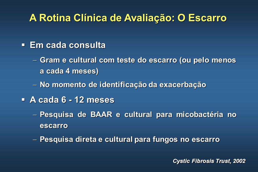 A Rotina Clínica de Avaliação: O Escarro Em cada consulta Em cada consulta Gram e cultural com teste do escarro (ou pelo menos a cada 4 meses) Gram e
