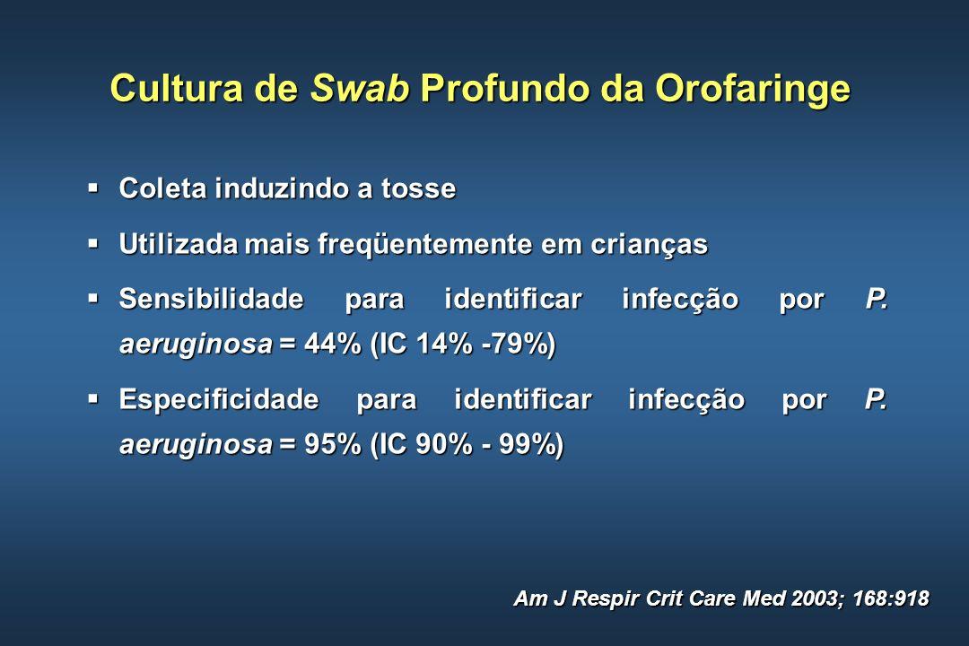 Cultura de Swab Profundo da Orofaringe Coleta induzindo a tosse Coleta induzindo a tosse Utilizada mais freqüentemente em crianças Utilizada mais freq