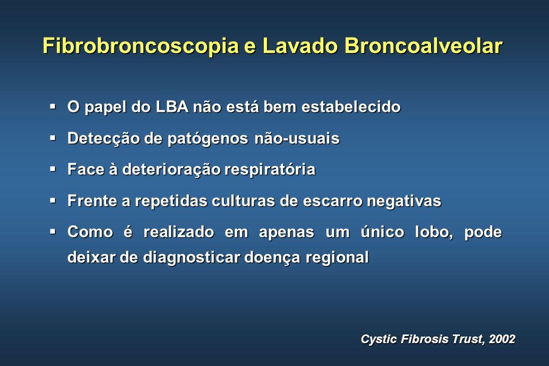 Fibrobroncoscopia e Lavado Broncoalveolar O papel do LBA não está bem estabelecido O papel do LBA não está bem estabelecido Detecção de patógenos não-