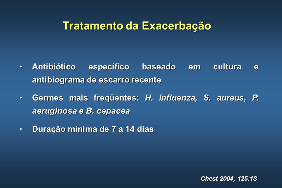 Tratamento da Exacerbação Antibiótico específico baseado em cultura e antibiograma de escarro recenteAntibiótico específico baseado em cultura e antib
