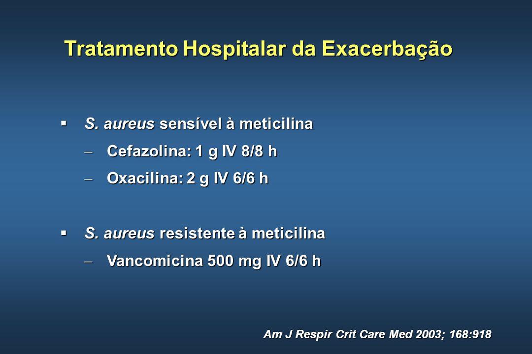 Tratamento Hospitalar da Exacerbação S. aureus sensível à meticilina S. aureus sensível à meticilina Cefazolina: 1 g IV 8/8 h Cefazolina: 1 g IV 8/8 h