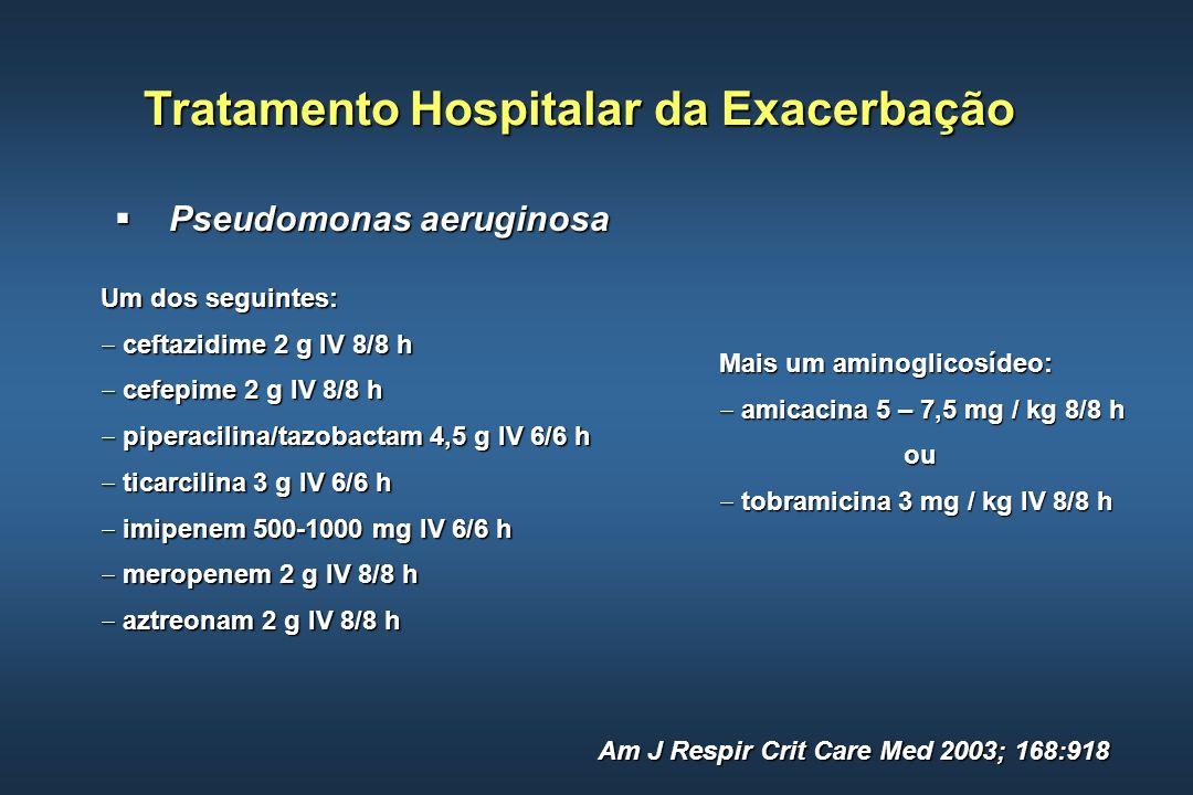 Tratamento Hospitalar da Exacerbação Pseudomonas aeruginosa Pseudomonas aeruginosa Am J Respir Crit Care Med 2003; 168:918 Um dos seguintes: ceftazidi