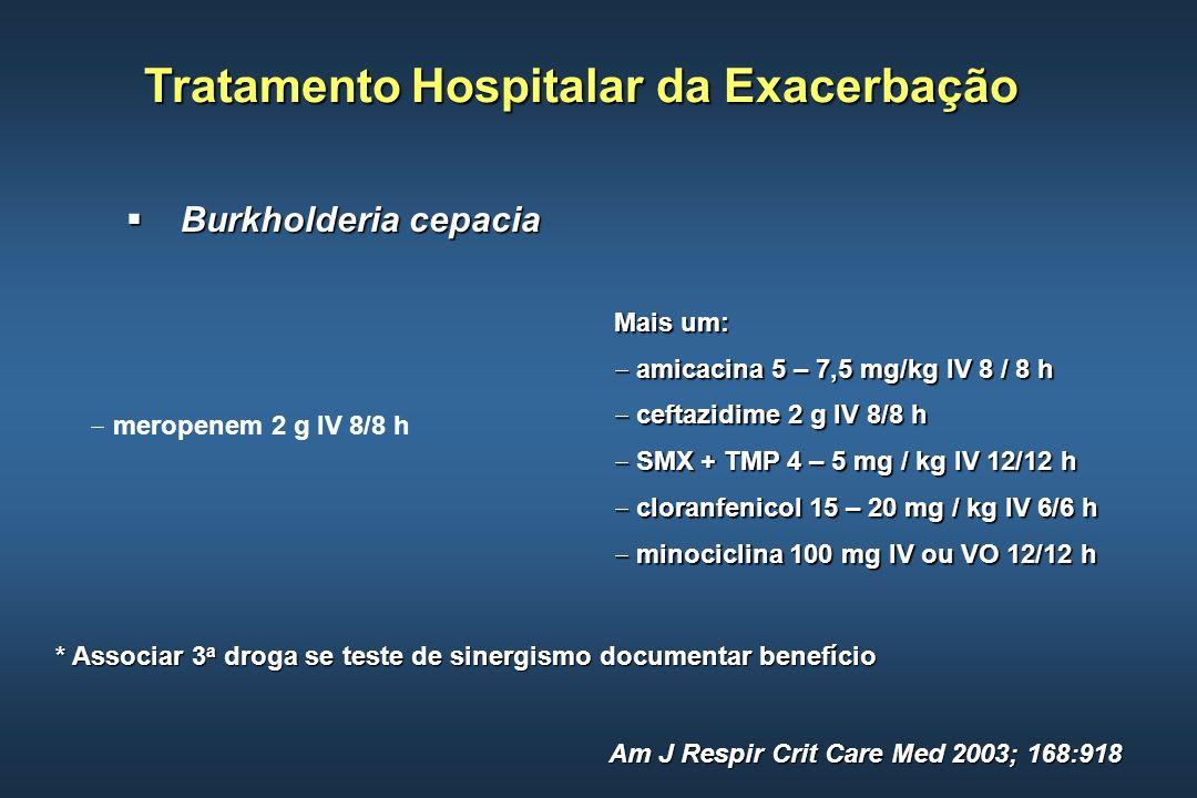 Tratamento Hospitalar da Exacerbação Burkholderia cepacia Burkholderia cepacia Am J Respir Crit Care Med 2003; 168:918 meropenem 2 g IV 8/8 h Mais um: