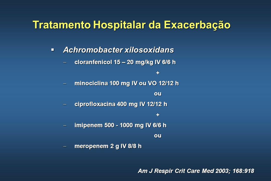 Tratamento Hospitalar da Exacerbação Achromobacter xilosoxidans Achromobacter xilosoxidans cloranfenicol 15 – 20 mg/kg IV 6/6 h cloranfenicol 15 – 20
