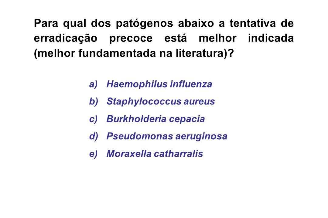 Para qual dos patógenos abaixo a tentativa de erradicação precoce está melhor indicada (melhor fundamentada na literatura)? a) a) Haemophilus influenz