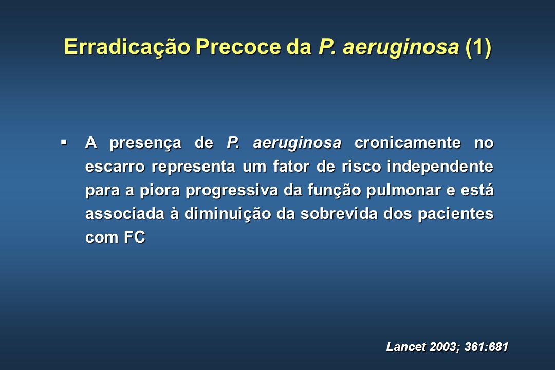 Erradicação Precoce da P. aeruginosa (1) A presença de P. aeruginosa cronicamente no escarro representa um fator de risco independente para a piora pr