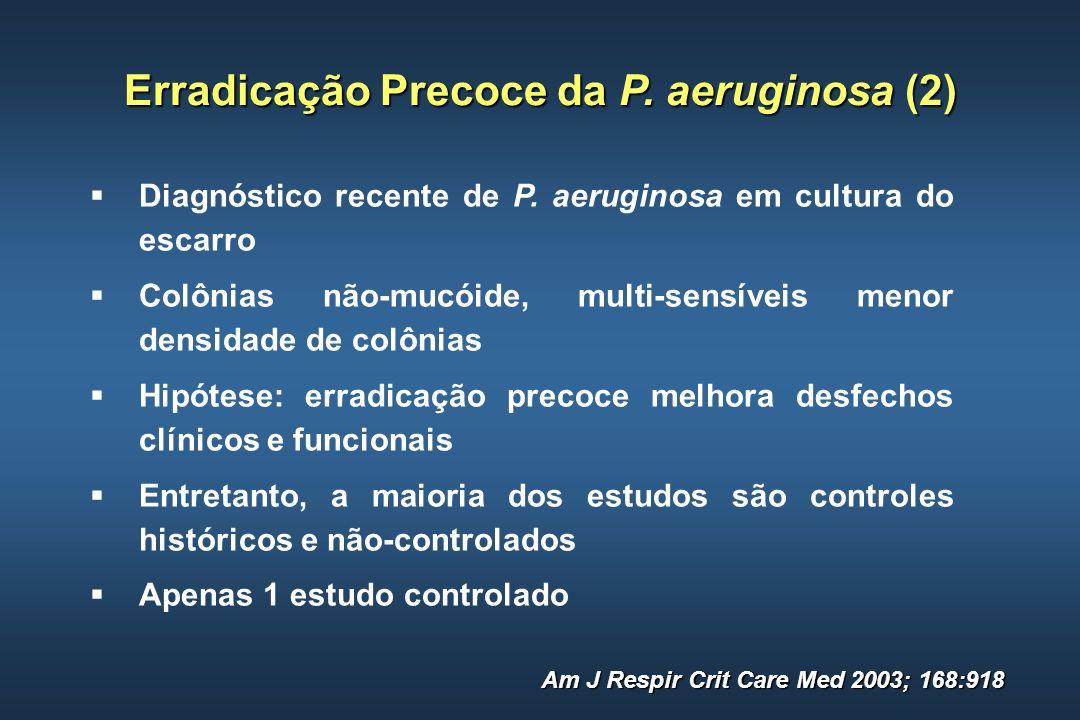 Erradicação Precoce da P. aeruginosa (2) Diagnóstico recente de P. aeruginosa em cultura do escarro Colônias não-mucóide, multi-sensíveis menor densid