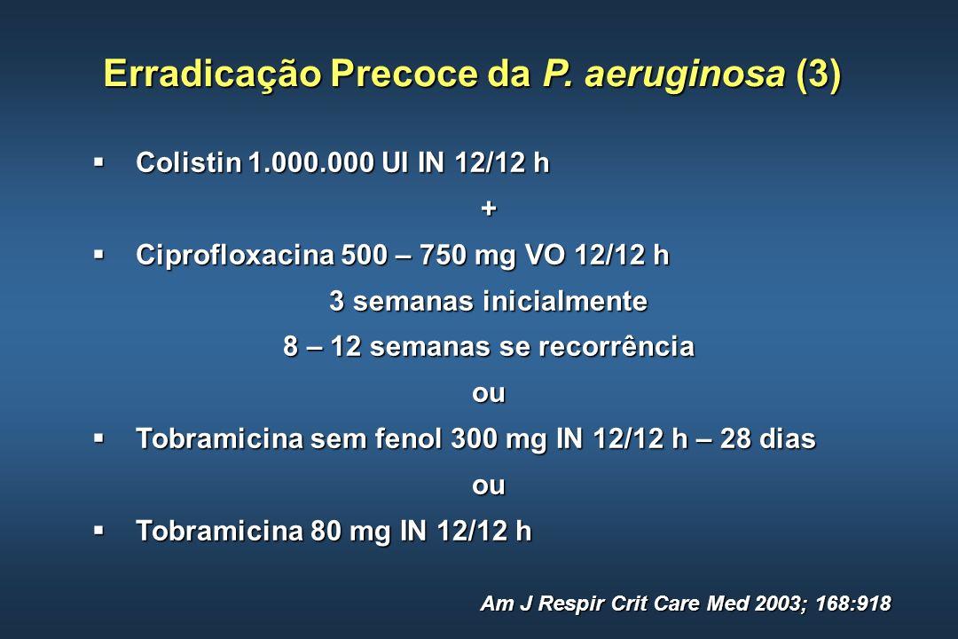 Erradicação Precoce da P. aeruginosa (3) Colistin 1.000.000 UI IN 12/12 h Colistin 1.000.000 UI IN 12/12 h+ Ciprofloxacina 500 – 750 mg VO 12/12 h Cip