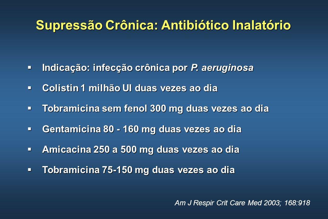 Supressão Crônica: Antibiótico Inalatório Supressão Crônica: Antibiótico Inalatório Indicação: infecção crônica por P. aeruginosa Indicação: infecção