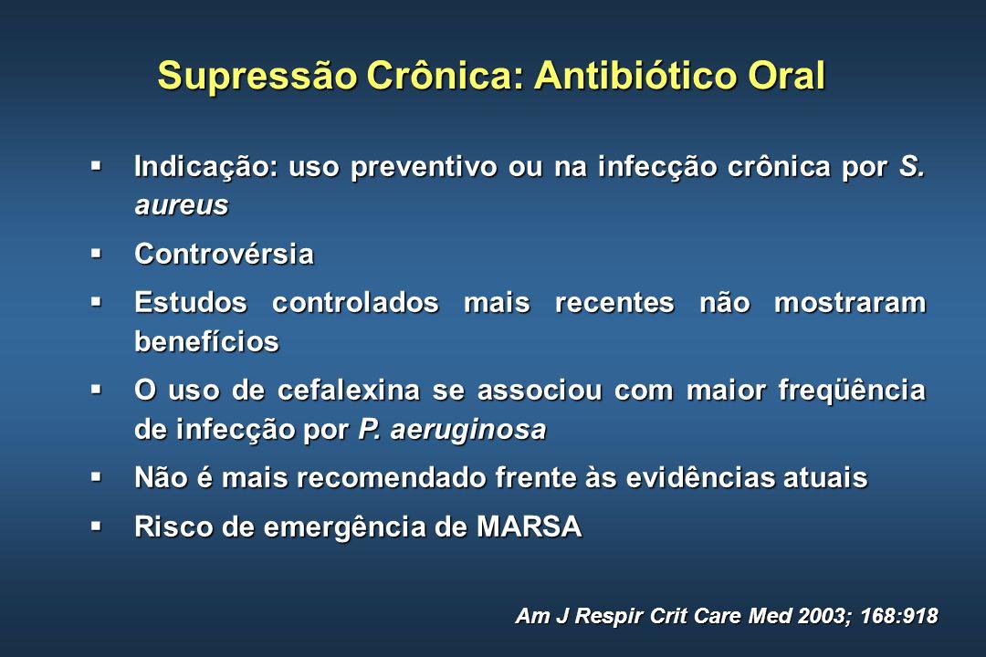 Supressão Crônica: Antibiótico Oral Supressão Crônica: Antibiótico Oral Indicação: uso preventivo ou na infecção crônica por S. aureus Indicação: uso