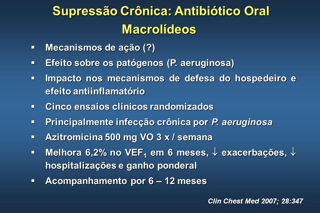 Supressão Crônica: Antibiótico Oral Macrolídeos Mecanismos de ação (?) Mecanismos de ação (?) Efeito sobre os patógenos (P. aeruginosa) Efeito sobre o