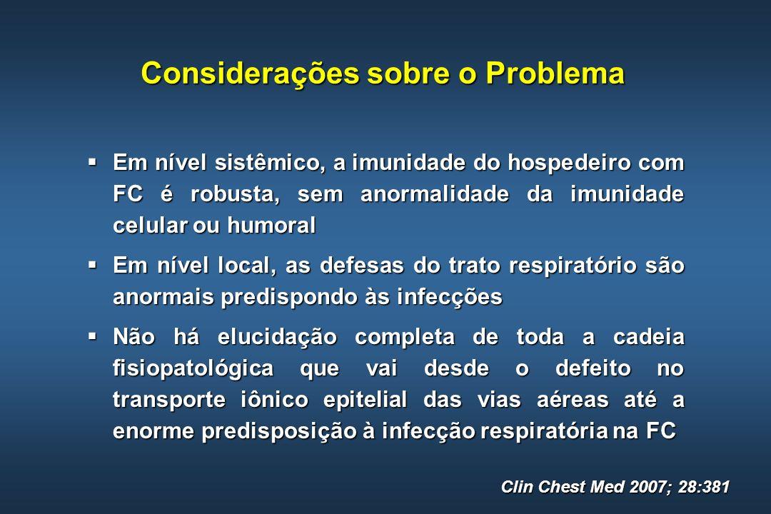 Considerações sobre o Problema Em nível sistêmico, a imunidade do hospedeiro com FC é robusta, sem anormalidade da imunidade celular ou humoral Em nív