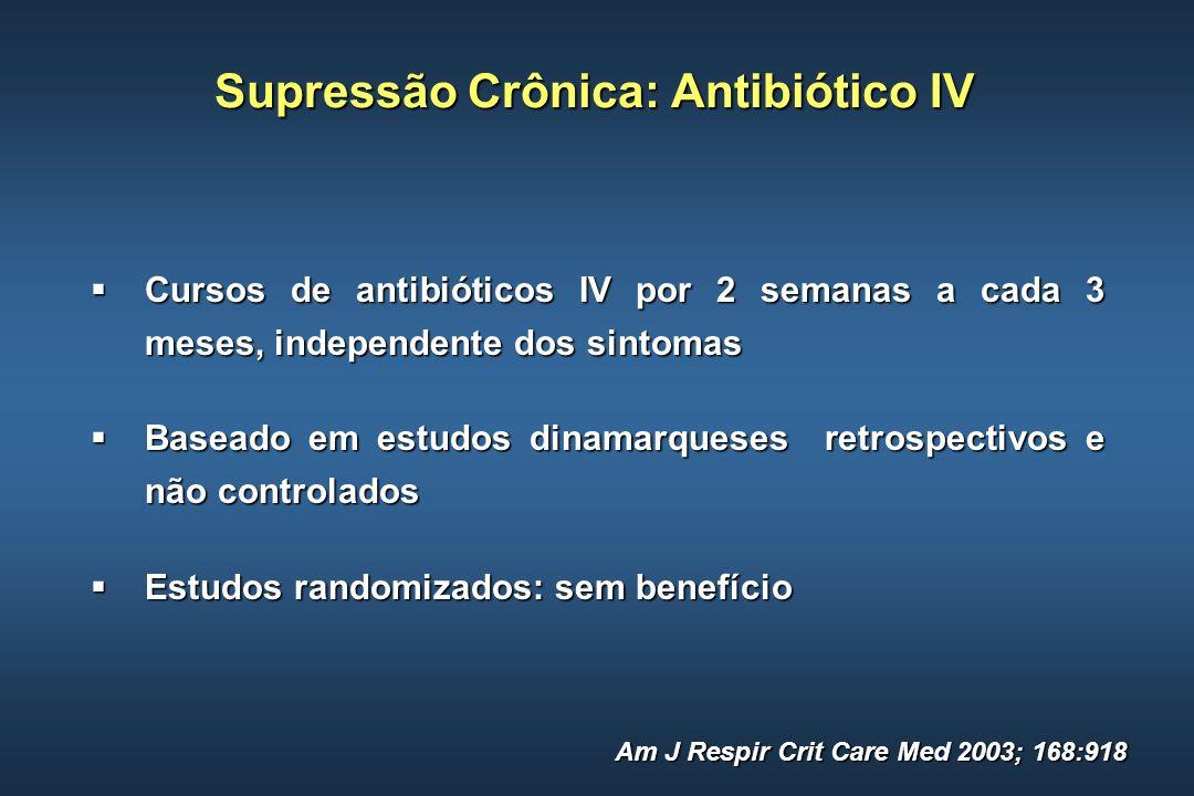 Supressão Crônica: Antibiótico IV Supressão Crônica: Antibiótico IV Cursos de antibióticos IV por 2 semanas a cada 3 meses, independente dos sintomas