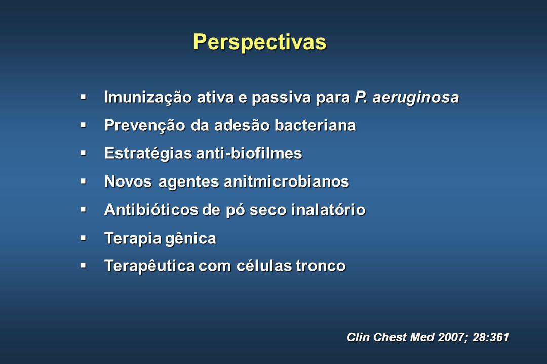 Perspectivas Perspectivas Imunização ativa e passiva para P. aeruginosa Imunização ativa e passiva para P. aeruginosa Prevenção da adesão bacteriana P
