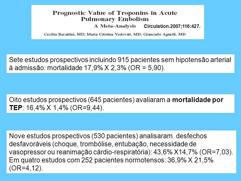 Circulation.2007;116:427. Sete estudos prospectivos incluindo 915 pacientes sem hipotensão arterial à admissão: mortalidade 17,9% X 2,3% (OR = 5,90).