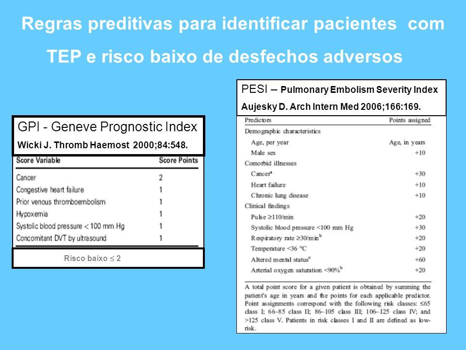 Efeito da disfunção do VD na mortalidade na TEP Estudos * n Disf VD Disf VD VD normal Mortalidade Goldhaber 1993 101 46 4,3% ( 2) 0 Kasper 1997 164 87 12,6% (11) 1% Ribeiro 1997 126 70 12,8% ( 9) 0 Griffoni 2000 162 65 4,6% ( 3) 0 TOTAL 706 268 9,3% (25) 0,4% Estudos realizados em pacientes sem hipotensão arterial sistêmica * Estudos realizados em pacientes sem hipotensão arterial sistêmica Quase 40% apresentam alterações ao ECO