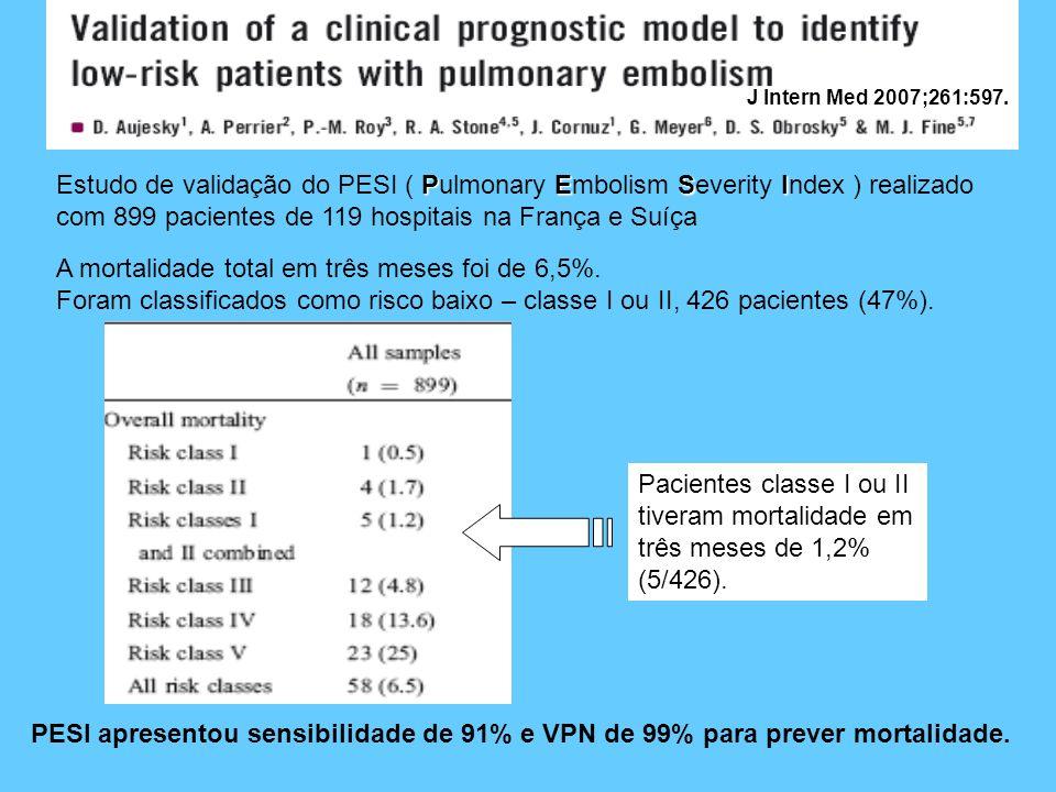 J Intern Med 2007;261:597. PESI Estudo de validação do PESI ( Pulmonary Embolism Severity Index ) realizado com 899 pacientes de 119 hospitais na Fran