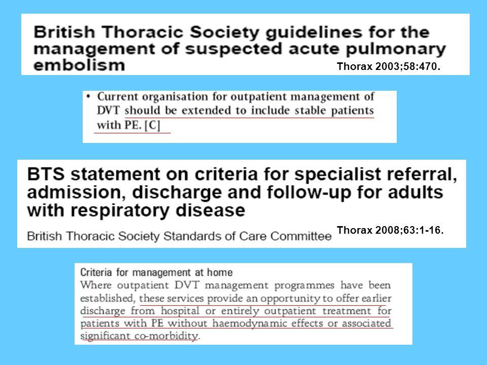 Estudo prospectivo: 56 pacientes com TEP confirmado, maciço ou não.