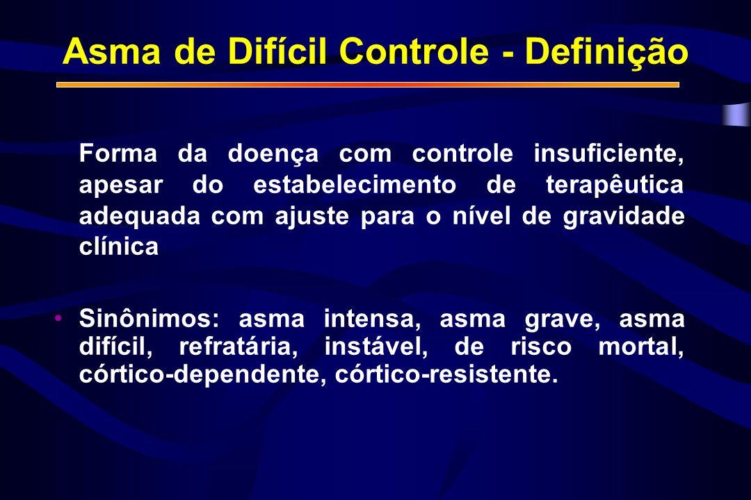 Asma de Difícil Controle - Definição Forma da doença com controle insuficiente, apesar do estabelecimento de terapêutica adequada com ajuste para o ní