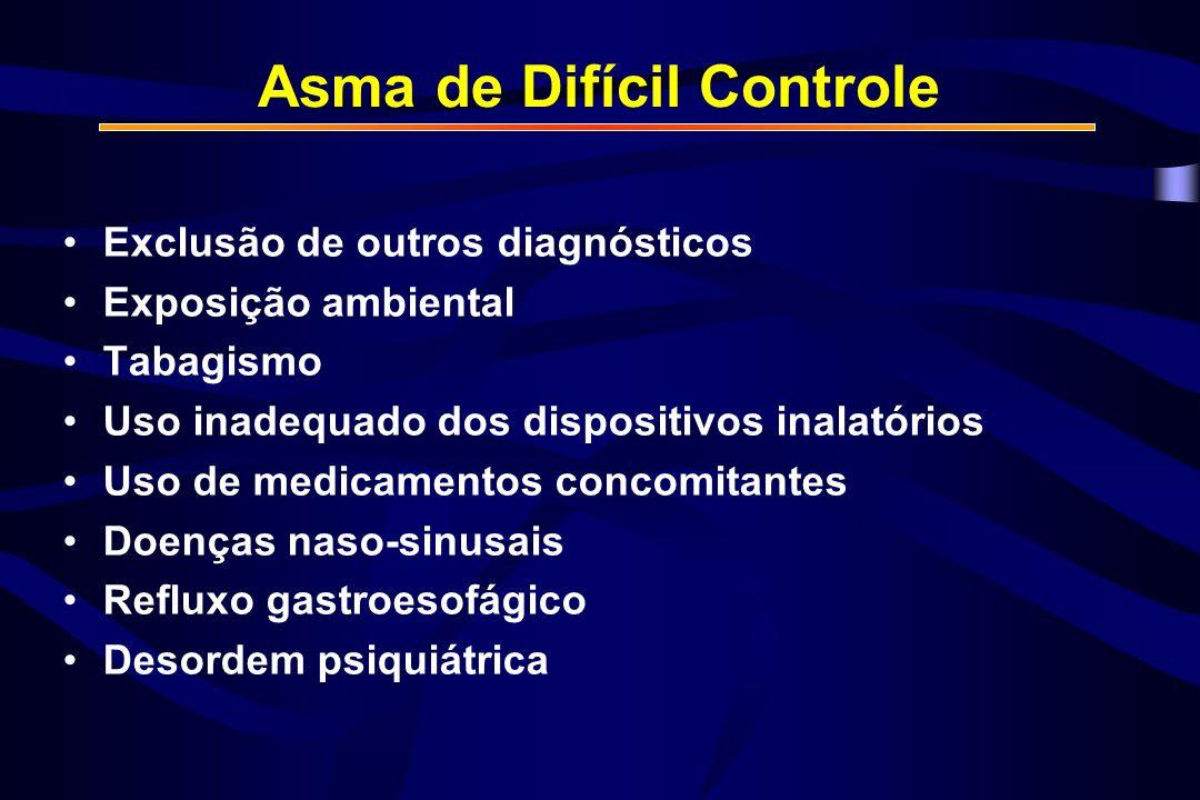 Asma de Difícil Controle Exclusão de outros diagnósticos Exposição ambiental Tabagismo Uso inadequado dos dispositivos inalatórios Uso de medicamentos