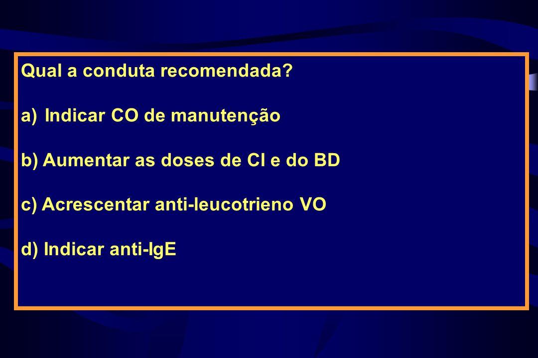Qual a conduta recomendada? a)Indicar CO de manutenção b) Aumentar as doses de CI e do BD c) Acrescentar anti-leucotrieno VO d) Indicar anti-IgE