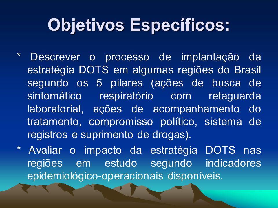 Objetivos Específicos: * Descrever o processo de implantação da estratégia DOTS em algumas regiões do Brasil segundo os 5 pilares (ações de busca de s