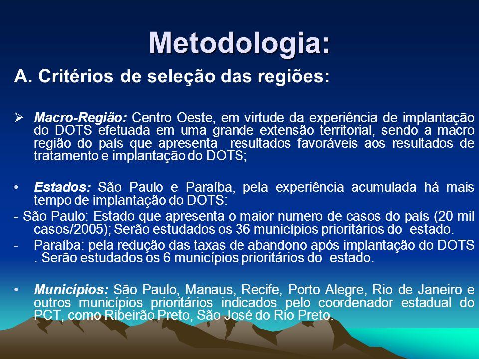 Metodologia: A. Critérios de seleção das regiões: Macro-Região: Centro Oeste, em virtude da experiência de implantação do DOTS efetuada em uma grande