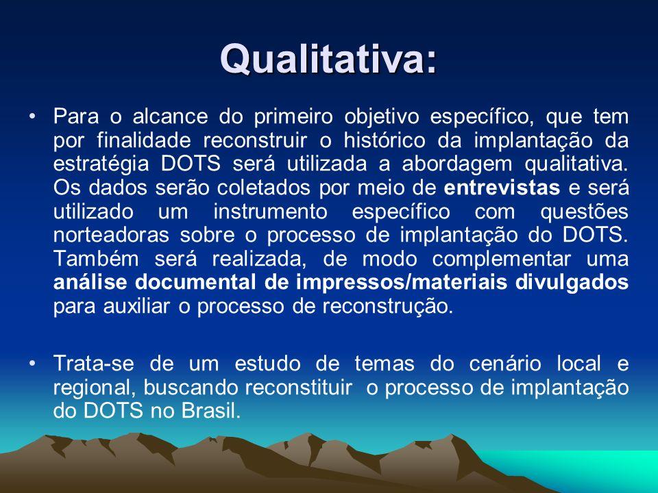 Qualitativa: Para o alcance do primeiro objetivo específico, que tem por finalidade reconstruir o histórico da implantação da estratégia DOTS será uti