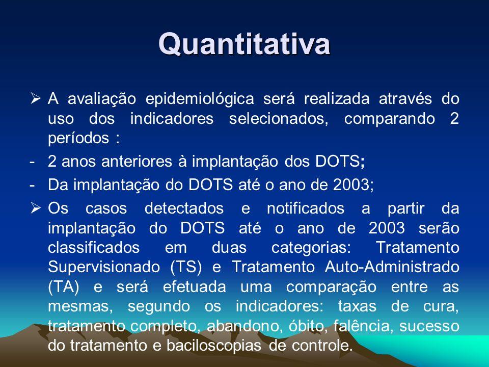 Quantitativa A avaliação epidemiológica será realizada através do uso dos indicadores selecionados, comparando 2 períodos : -2 anos anteriores à impla
