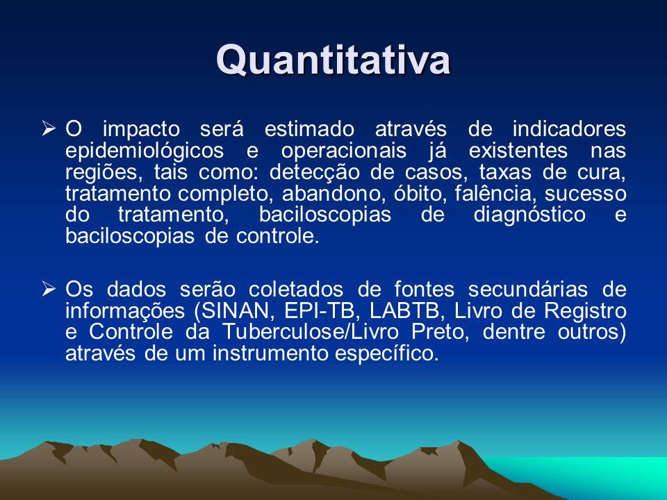 Quantitativa O impacto será estimado através de indicadores epidemiológicos e operacionais já existentes nas regiões, tais como: detecção de casos, ta