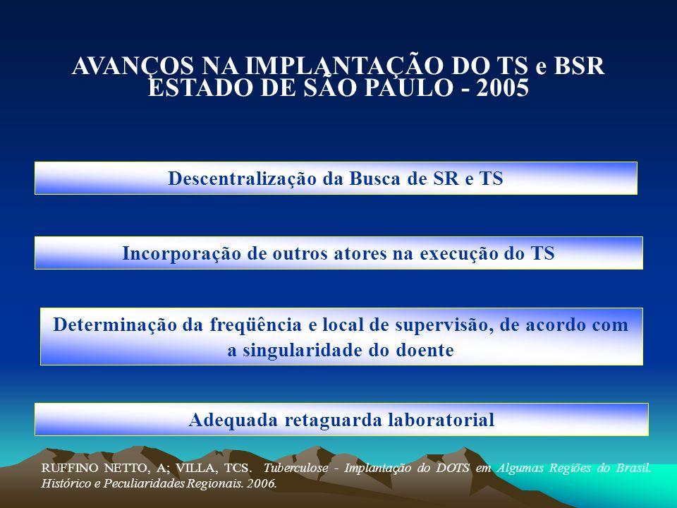 AVANÇOS NA IMPLANTAÇÃO DO TS e BSR ESTADO DE SÃO PAULO - 2005 Adequada retaguarda laboratorial Descentralização da Busca de SR e TS Incorporação de ou