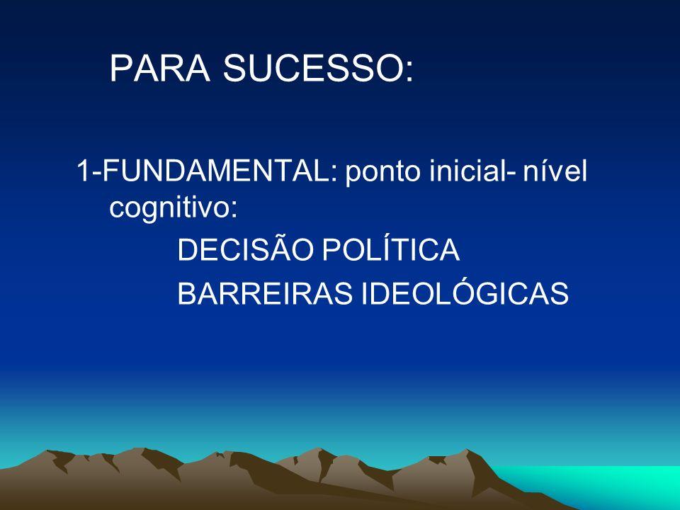 PARA SUCESSO: 1-FUNDAMENTAL: ponto inicial- nível cognitivo: DECISÃO POLÍTICA BARREIRAS IDEOLÓGICAS