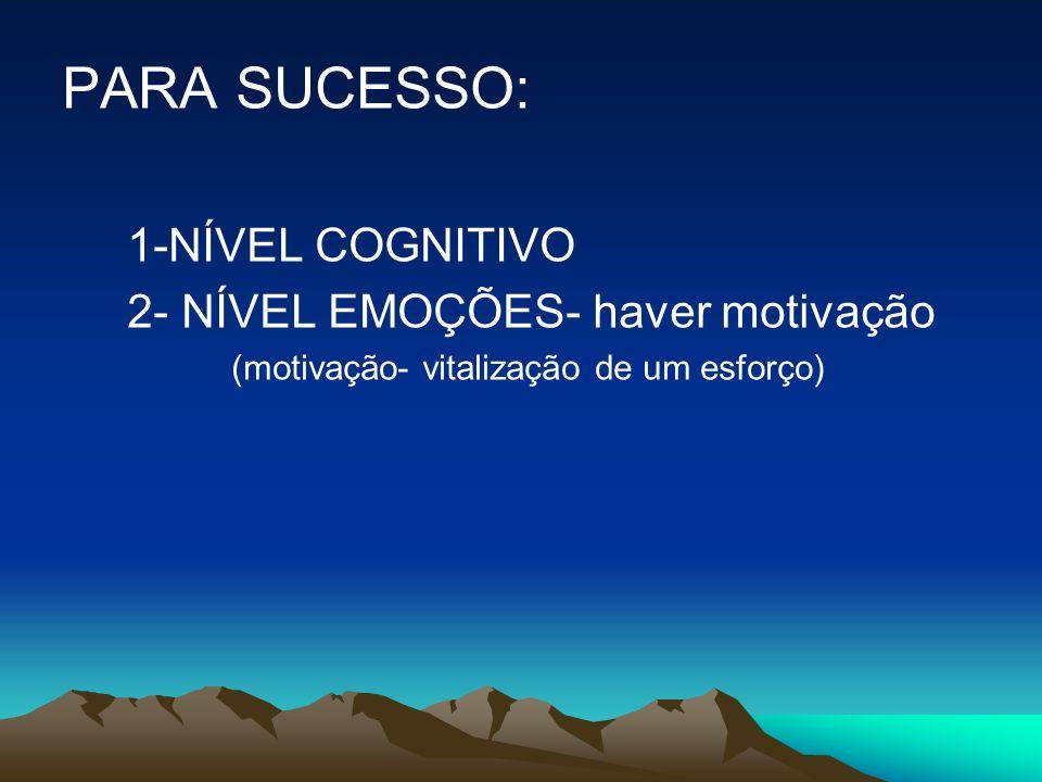 PARA SUCESSO: 1-NÍVEL COGNITIVO 2- NÍVEL EMOÇÕES- haver motivação (motivação- vitalização de um esforço)