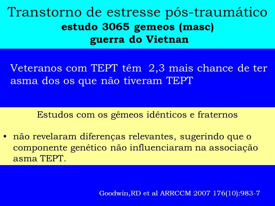 Transtorno de estresse pós-traumático estudo 3065 gemeos (masc) guerra do Vietnan Goodwin,RD et al ARRCCM 2007 176(10):983-7 Veteranos com TEPT têm 2,