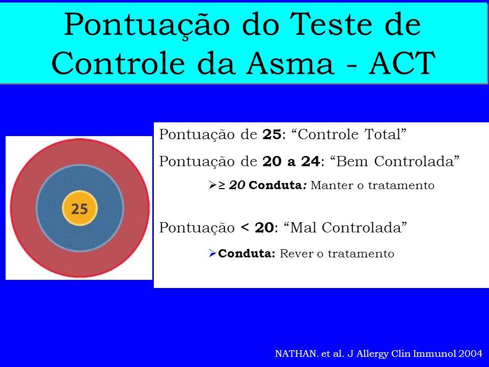 Pontuação do Teste de Controle da Asma - ACT Pontuação de 25 : Controle Total Pontuação de 20 a 24 : Bem Controlada 20 Conduta : Manter o tratamento P