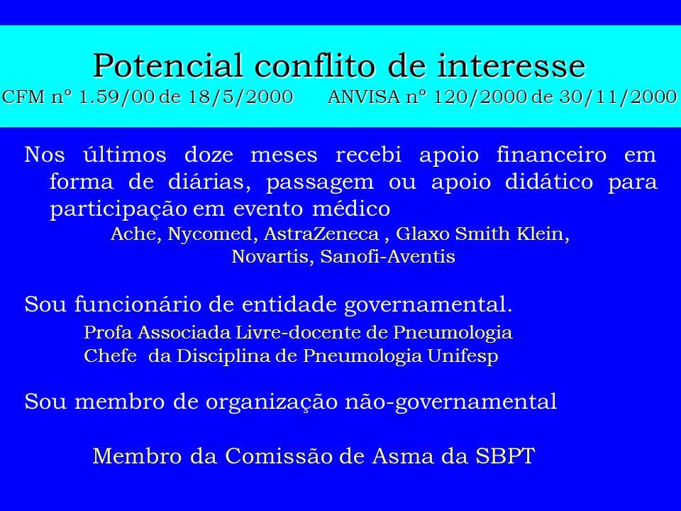 Potencial conflito de interesse CFM nº 1.59/00 de 18/5/2000 ANVISA nº 120/2000 de 30/11/2000 Nos últimos doze meses recebi apoio financeiro em forma d