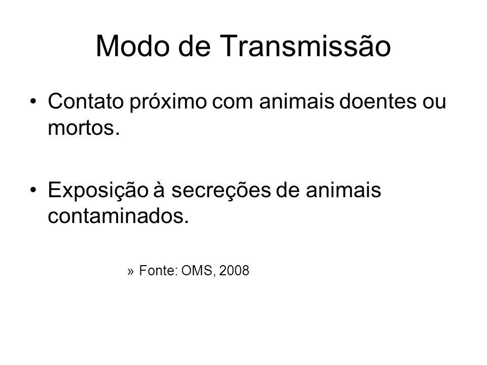Modo de Transmissão Contato próximo com animais doentes ou mortos. Exposição à secreções de animais contaminados. »Fonte: OMS, 2008