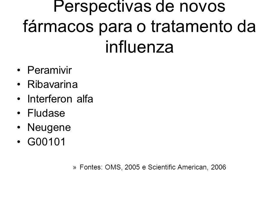 Perspectivas de novos fármacos para o tratamento da influenza Peramivir Ribavarina Interferon alfa Fludase Neugene G00101 »Fontes: OMS, 2005 e Scienti
