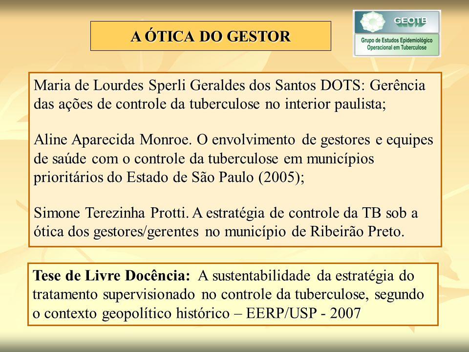 A tuberculose é uma doença negligenciada (RUFFINO-NETTO, 2002).