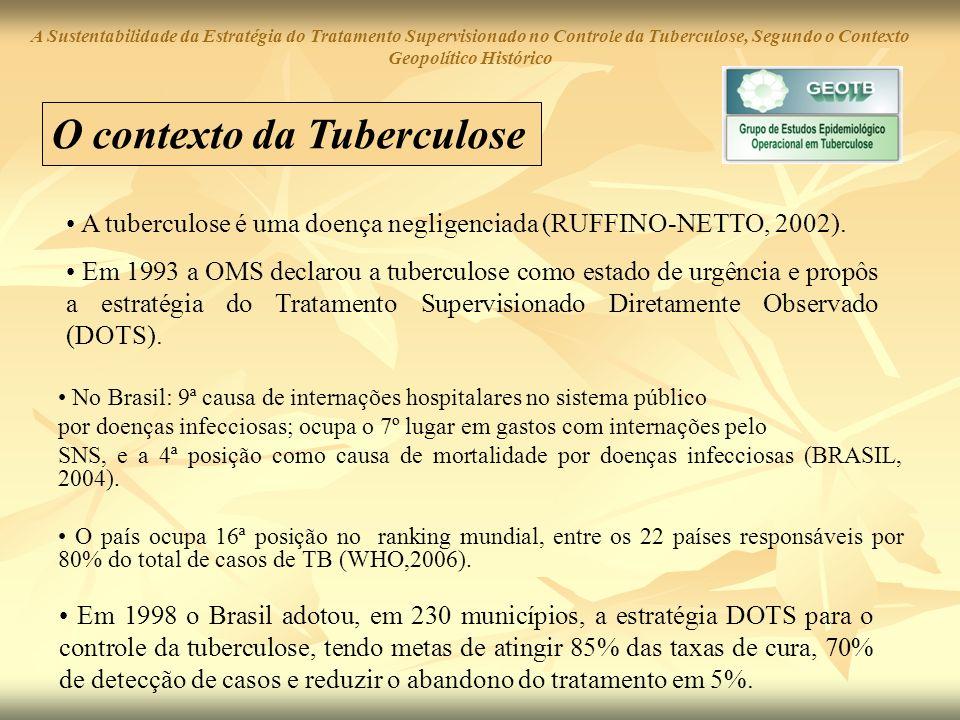 OBJETIVO Analisar a cobertura do Tratamento Supervisionado em dois municípios prioritários do Estado de São Paulo, com diferentes portes populacionais, no período de 1998 a 2004, a partir do contexto geopolítico histórico.